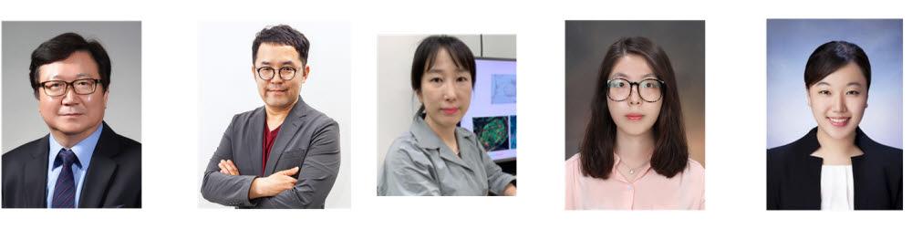이번 표창 수상자들. 사진 왼쪽부터 장희동 교수, 김건화 교수, 손명진 교수, 문선주 학생, 이민지 학생.