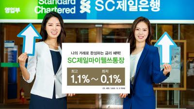 SC제일은행, 실적·금리 연동하는 마이웰쓰통장 출시