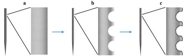 귀금속 나노입자가 도금된 다공성 침개발을 위한 표면개질전략방법 모식도
