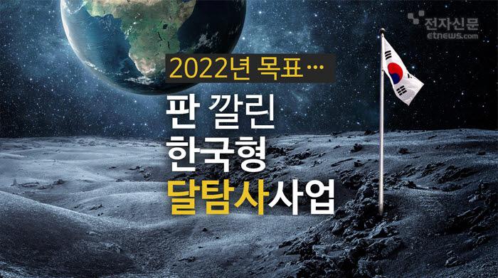 [모션그래픽]2022년 목표…판 깔린 한국형 달탐사사업