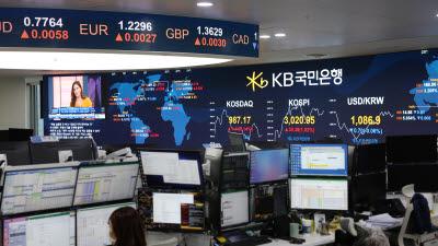[이슈분석] 글로벌 금융위기·코로나 역경 넘어 13년 만에 '코스피 3000' 터치