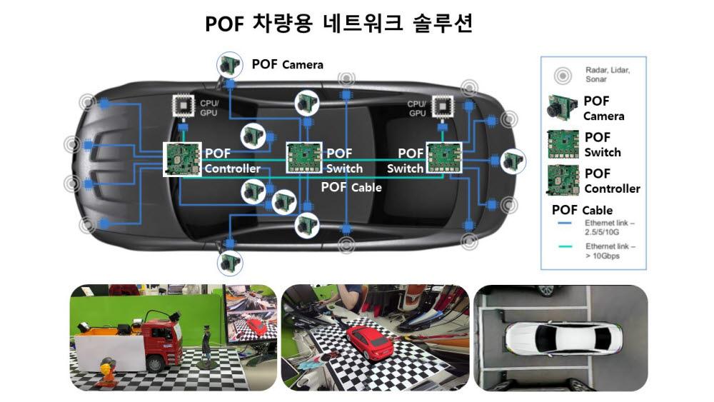 펀진, CES2021 참가…POF 차량 네트워크 제품 '포톤' 공개