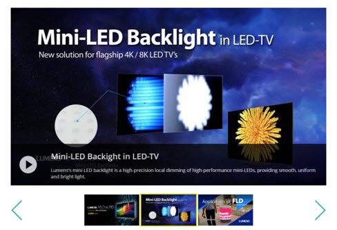 [CES 2021]루멘스, 미니 LED BLU와 마이크로 LED 헤드램프 공개