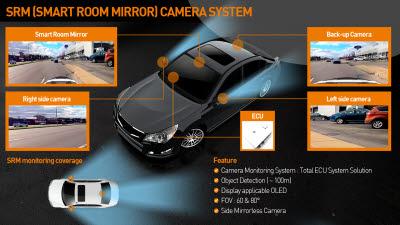 엠씨넥스, 카메라 시스템 등 자율주행 편의기술 공개