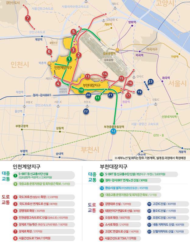 인천계양·부천대장 광역교통개선대책