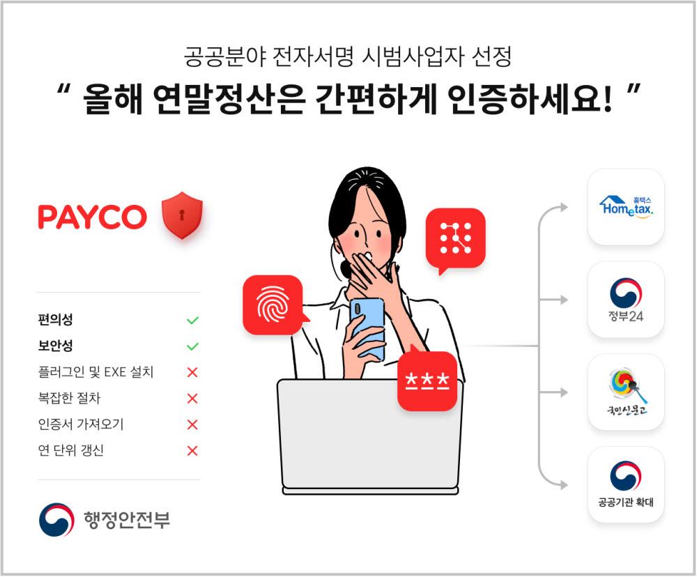 [기획]디지털 혁신 블루칩-NHN페이코, 사설인증 '메기'로 부상