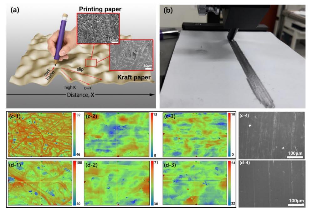 전남대 대학원생 연구팀이 개발한 종이에 연필로 그려 접는 전기회로.