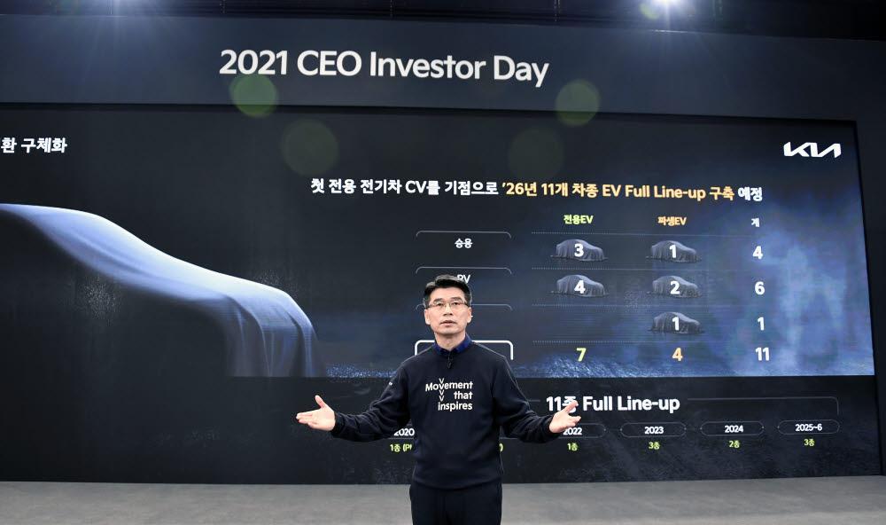 송호성 기아 사장이 지난 9일 CEO 인베스터 데이에서 전기차 전환 세부 전략을 발표하고 있다.