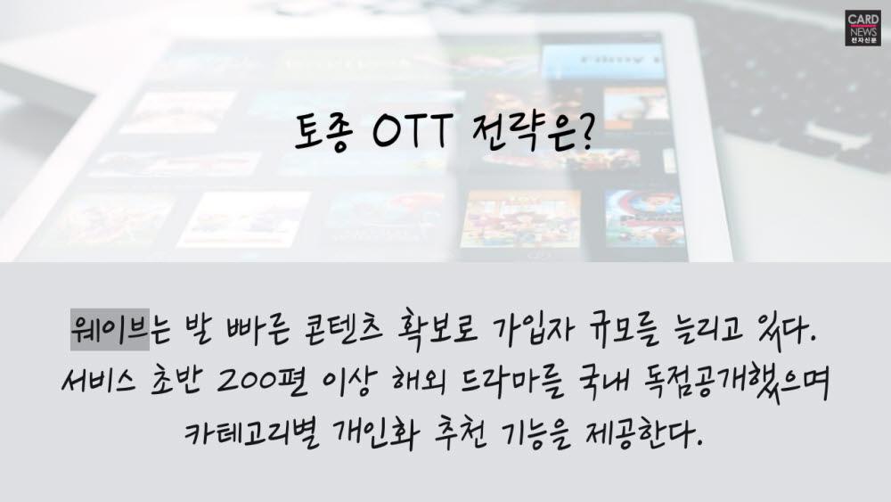 [카드뉴스]집콕족이 키운 OTT 시장