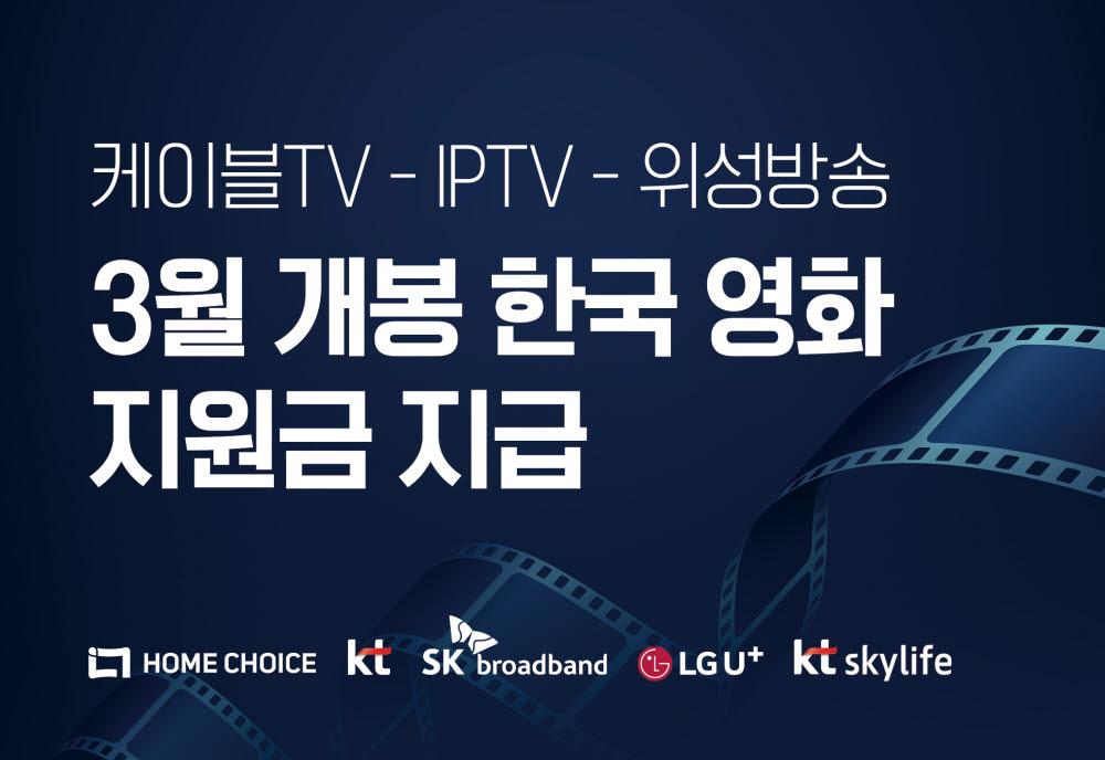 IPTV·케이블TV·위성방송, 극장 개봉 韓 영화 지원 합의