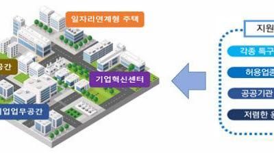 국토부, '혁신도시 비즈파크' 조성...산·학·연 연계 지원