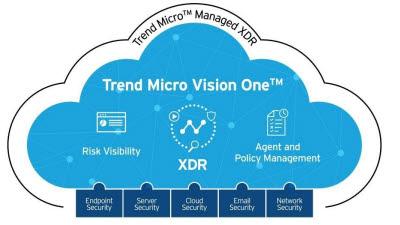 트렌드마이크로, XDR플랫폼 '비전 원' 출시