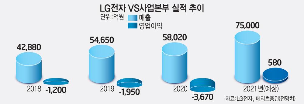 [산업리포트] 전기차-자율주행, 한국의 유망 업체는