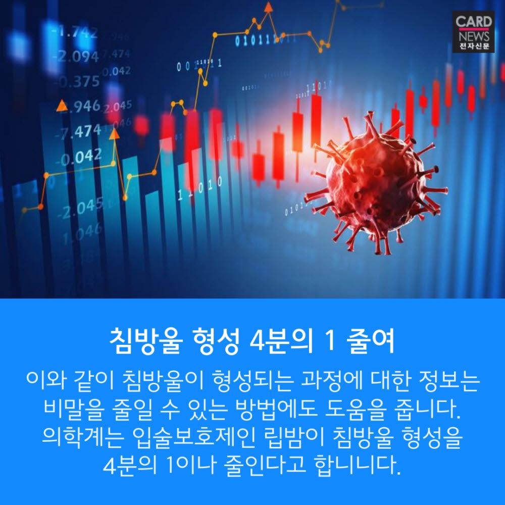 [카드뉴스]립밤이 코로나19 전파 위험 낮춘다?