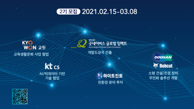 {htmlspecialchars(KTCS, 신한 오픈이노베이션 2기 참여..고객컨설팅·AI 스타트업 발굴)}