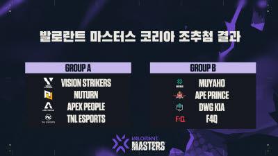 발로란트 챔피언스 투어 스테이지1 마스터스 12일 개막