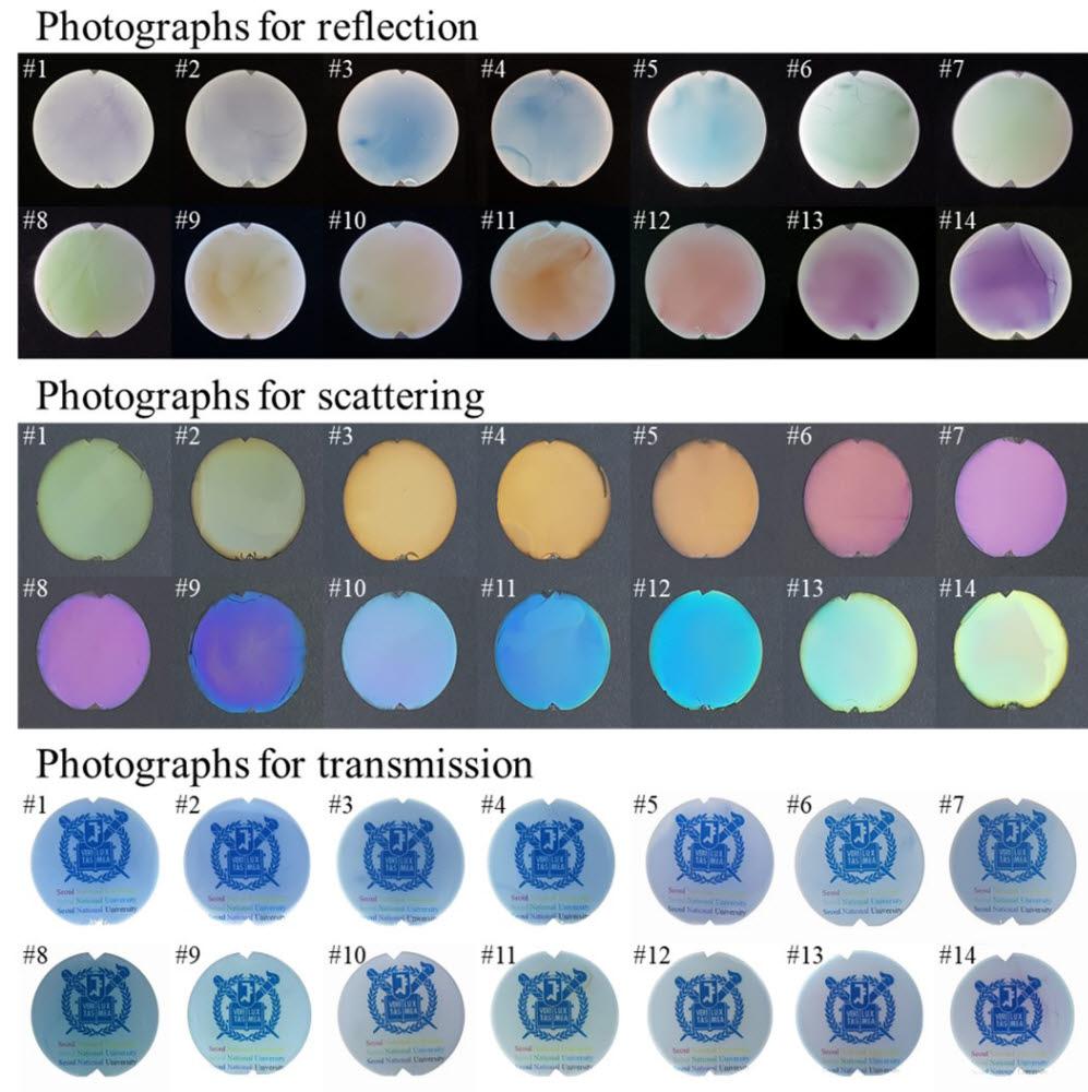 나노 폰 구조체를 이용한 다중채널 컬러필터 효과. 사진출처=한국연구재단