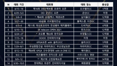 2021시즌 KPGA 코리안투어, 17개 대회 총상금 135억 원+α