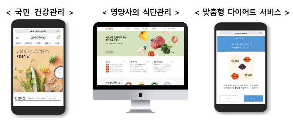식품성분 데이터 기반 서비스 예시. [자료:산업통상자원부]
