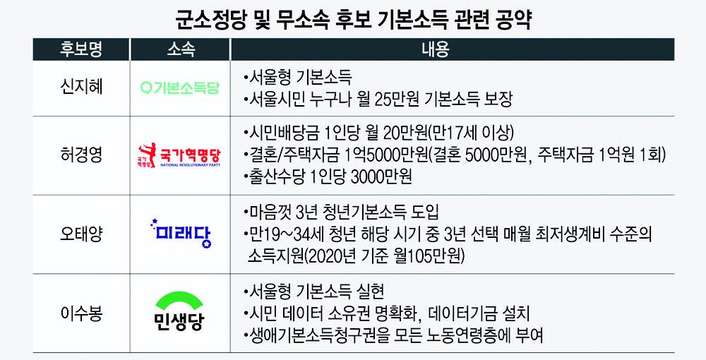 [이슈분석]4·7 재보선 공방-서울·부산시장 후보 이색 공약