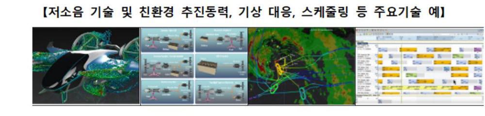 2035년 드론택시로 타고 서울에서 대구까지...UAM 기술로드맵 확정