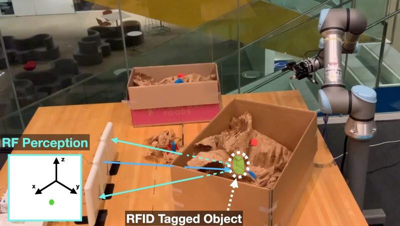 기술을 구현하기 위해 RFID 기술이 활용됐다. <사진=MIT>