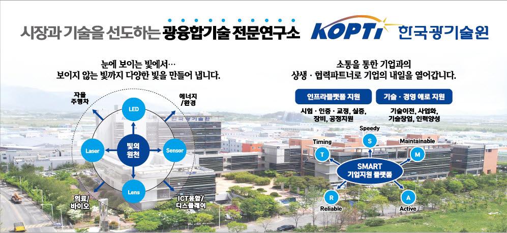 한국광기술원 역할 및 이미지 개요도.
