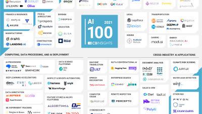 뤼이드, 세계에서 가장 유망한 인공지능 100대 기업에 국내 유일 선정