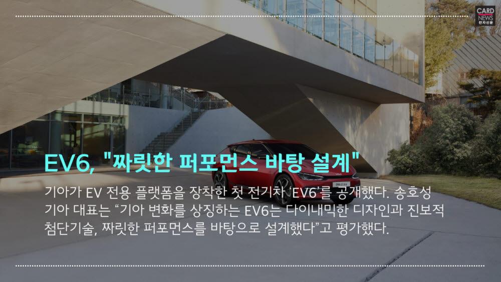 [카드뉴스]기아 'EV6' vs 현대 '아이오닉5' 전기차 진검승부