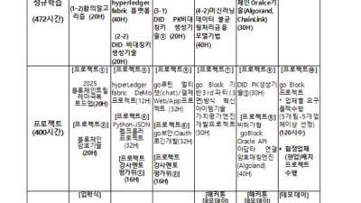 한국핀테크연합회, 'goBlock 실무프로젝트' 과정 참여자 모집