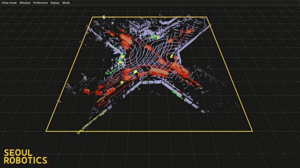 서울로보틱스의 라이다 소프트웨어로 분석한 교통량 측정 모습