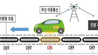 '전기차 무선충전' 국제표준 우리나라가 주도한다