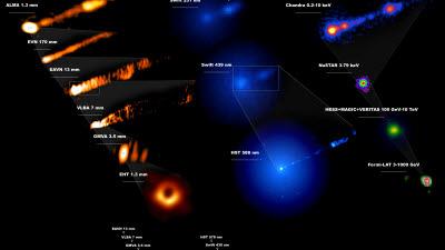 천문연 참여 국제 연구진, 블랙홀 다파장 관측... 강착원반·제트 포착