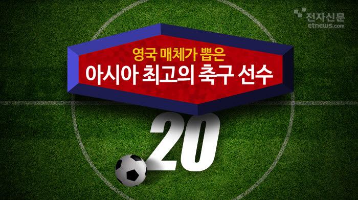 [모션그래픽]영국 매체가 뽑은 아시아 최고의 축구선수 20