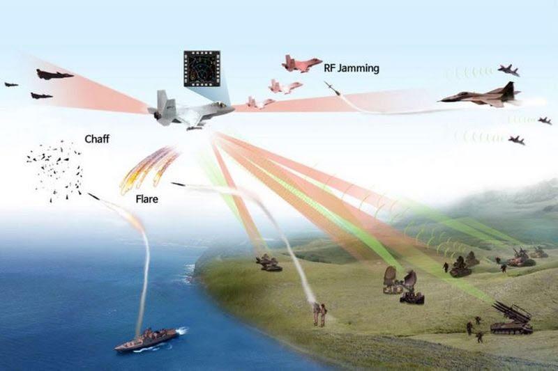 국산화 한 전자파 방해장비의 개요. 출처: wikipedia