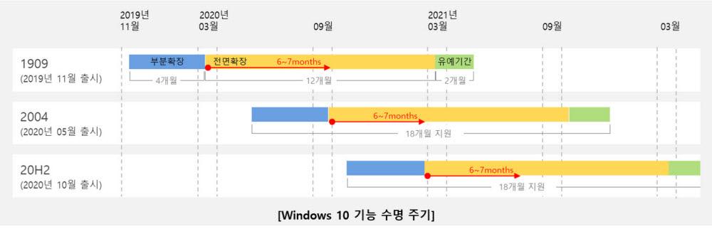 지인소프트, '컴보이 UP+'로 공공PC '철통 보안' 주목