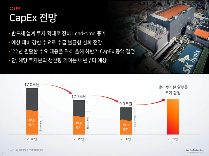SK하이닉스 2021년도 1분기 실적발표에서 밝힌 회사의 설비투자 계획. <자료=SK하이닉스>