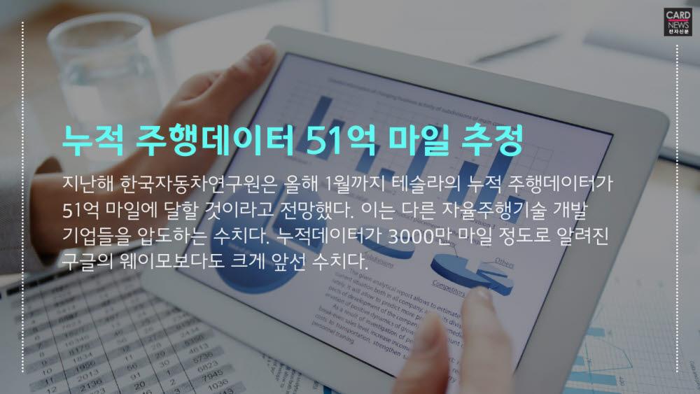 [카드뉴스]라이다 없는 테슬라 자율주행 기술