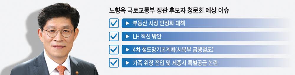 [이슈분석]노형욱 국토교통부 장관 후보자 청문회 쟁점은