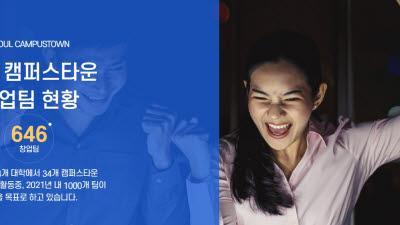 {htmlspecialchars(제10회 서울 캠퍼스타운 정책협의회 개최...14개大 총장과 서울시장과 발전방안 논의)}