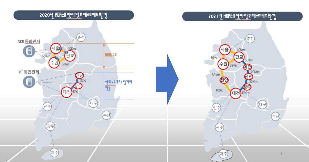 출처 : 한국지능정보사회진흥원