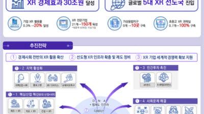 [이슈분석]정부, 콘텐츠부터 경제 전략까지 메타버스 지원책 마련