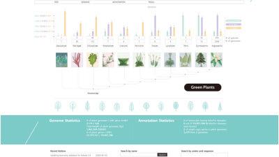 인포보스, 700여종 식물 유전체 DB 하나의 플랫폼에 모았다