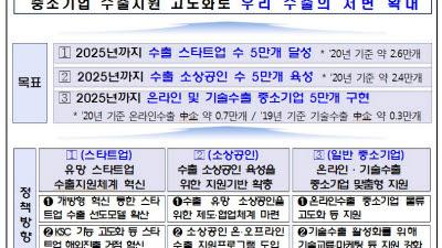 {htmlspecialchars(정부, 2025년까지 수출 스타트업 5만개 육성)}