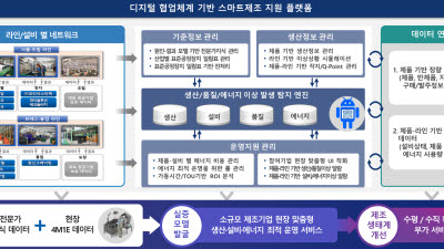 {htmlspecialchars(경북TP, 중기부 디지털 클러스터 스마트공장 구축사업 공모 선정)}