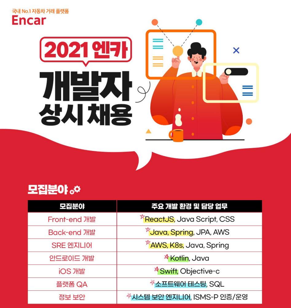 엔카닷컴, IT 개발자 신입·경력 상시 채용