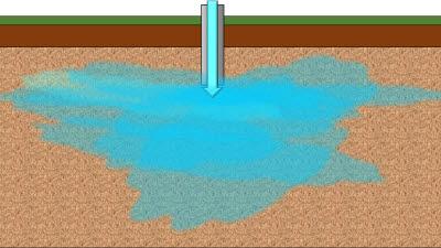 KIST, 원위치 산화 정화 기술' 적용 토양 안정성 평가...오염 토양 현장 정화 기반 마련