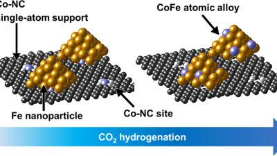 CO₂ 나프타 직접전환 기반 마련...화학연, 고성능 촉매기술 개발