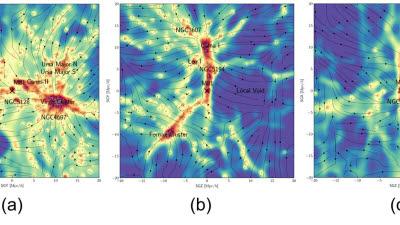 천문연 등 국제 연구진, 딥러닝으로 먼 우주 암흑물질 밀도 분포 예측...우주 거대 구조 모습 확인