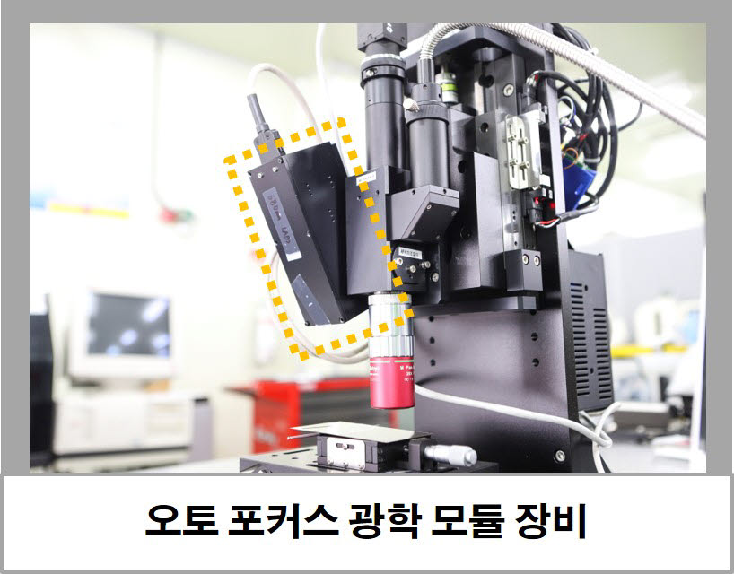 기계연 연구팀이 국산화에 성공한 오토 포커스 광학 모듈 장비